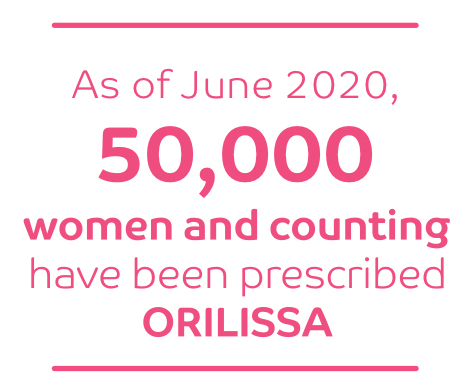 As of March 2020 over 40,000 women have been prescribed ORILISSA.